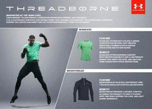 threadborne